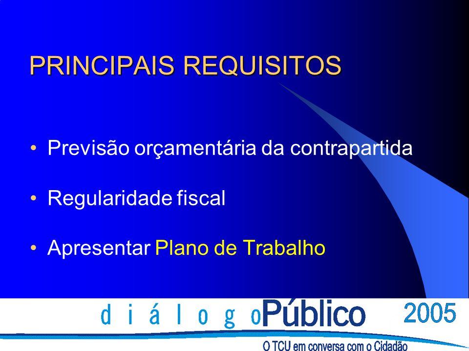 PRINCIPAIS REQUISITOS Previsão orçamentária da contrapartida Regularidade fiscal Apresentar Plano de Trabalho