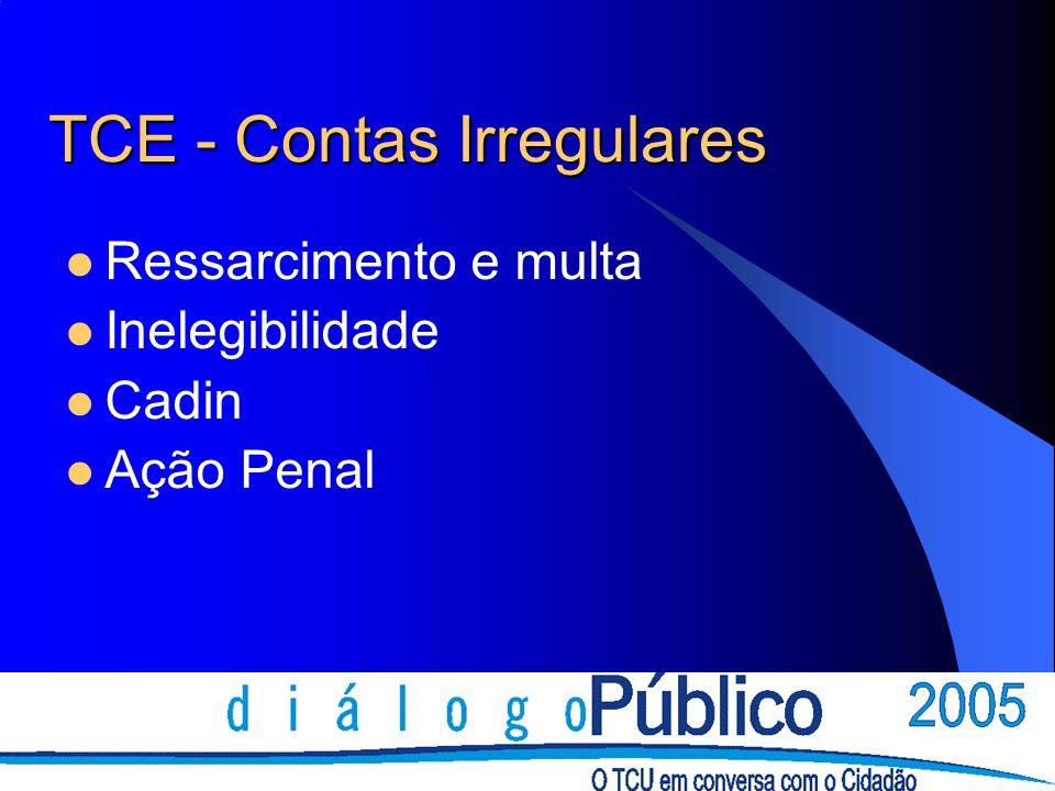 TCE - Contas Irregulares Ressarcimento e multa Inelegibilidade Cadin Ação Penal