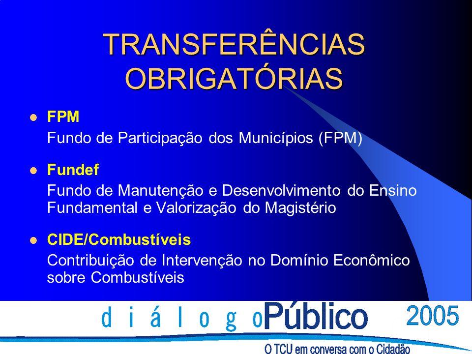 TRANSFERÊNCIAS OBRIGATÓRIAS FPM Fundo de Participação dos Municípios (FPM) Fundef Fundo de Manutenção e Desenvolvimento do Ensino Fundamental e Valori