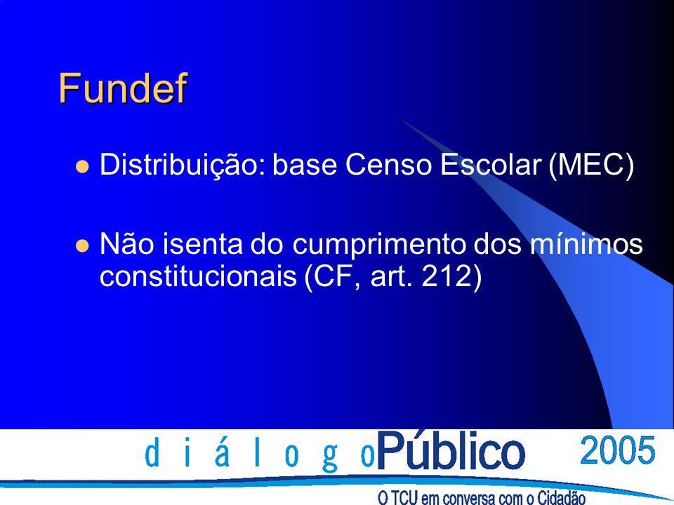 Fundef Distribuição: base Censo Escolar (MEC) Não isenta do cumprimento dos mínimos constitucionais (CF, art. 212)