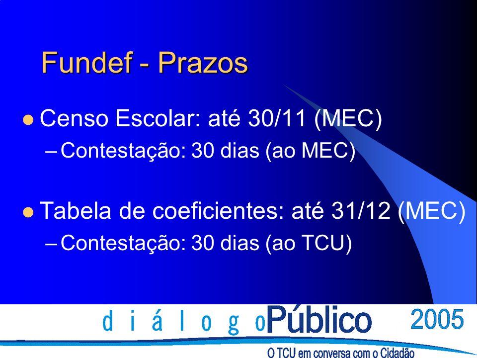 Fundef - Prazos Censo Escolar: até 30/11 (MEC) –Contestação: 30 dias (ao MEC) Tabela de coeficientes: até 31/12 (MEC) –Contestação: 30 dias (ao TCU)