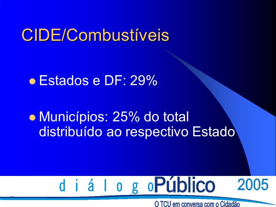 CIDE/Combustíveis Estados e DF: 29% Municípios: 25% do total distribuído ao respectivo Estado