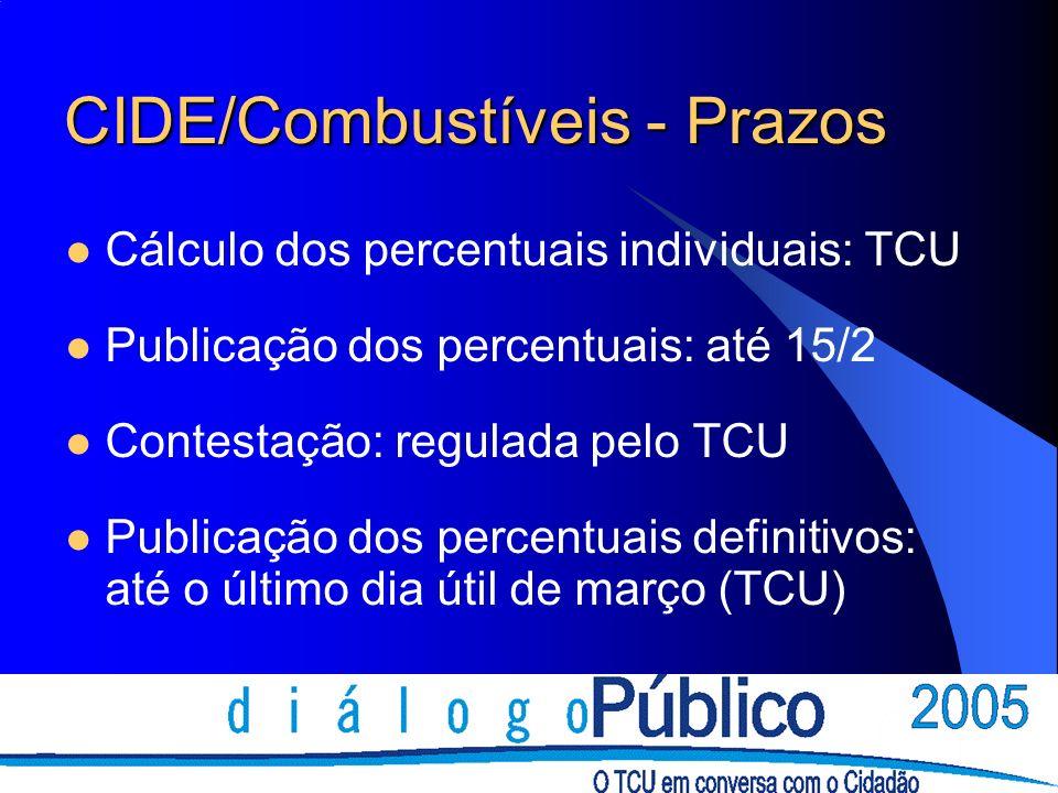 CIDE/Combustíveis - Prazos Cálculo dos percentuais individuais: TCU Publicação dos percentuais: até 15/2 Contestação: regulada pelo TCU Publicação dos