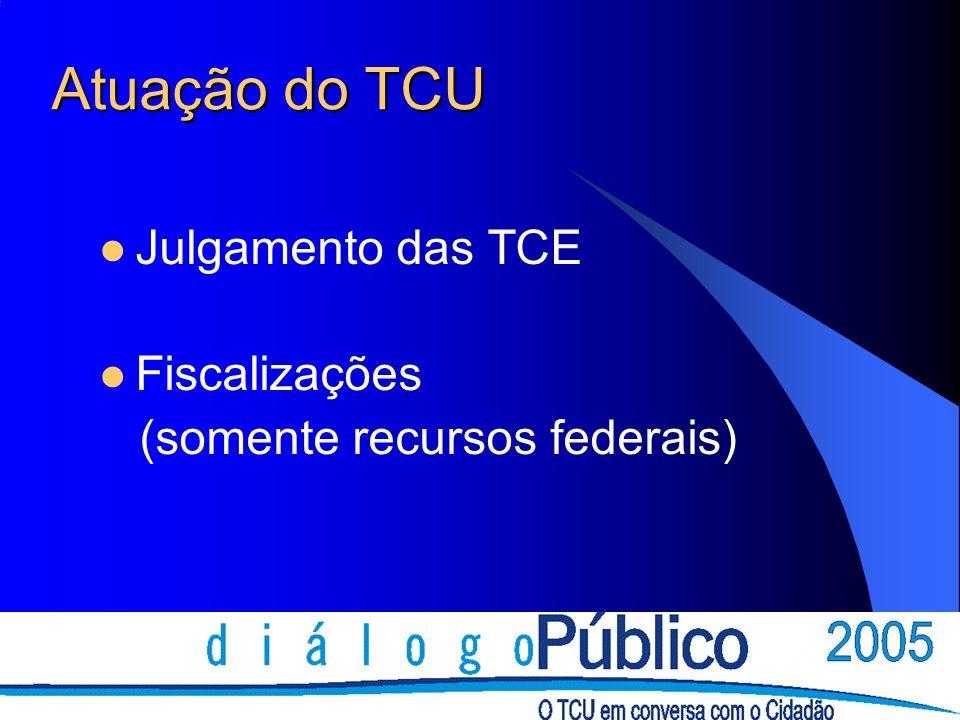 Atuação do TCU Julgamento das TCE Fiscalizações (somente recursos federais)