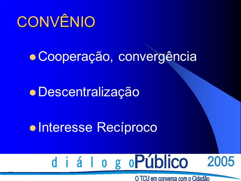 FPM 22,5% da arrecadação líquida do IR e do IPI Distribuição –Capitais: 10% –Demais municípios: 86,4% –Fundo de reserva: 3,6% Cálculo feito pelo TCU (dados do IBGE)