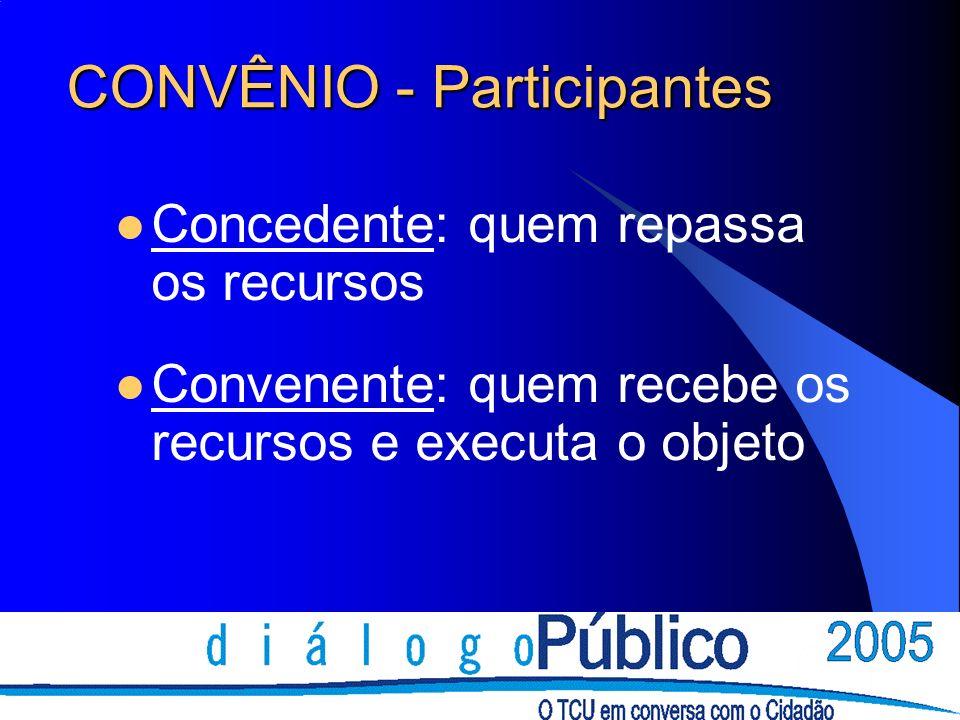 CONVÊNIO - Participantes Concedente: quem repassa os recursos Convenente: quem recebe os recursos e executa o objeto
