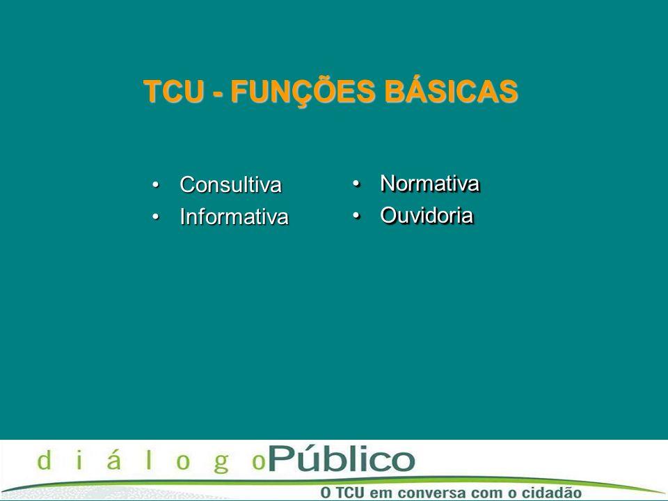 TCU - FUNÇÕES BÁSICAS ConsultivaConsultiva InformativaInformativa NormativaNormativa OuvidoriaOuvidoria NormativaNormativa OuvidoriaOuvidoria