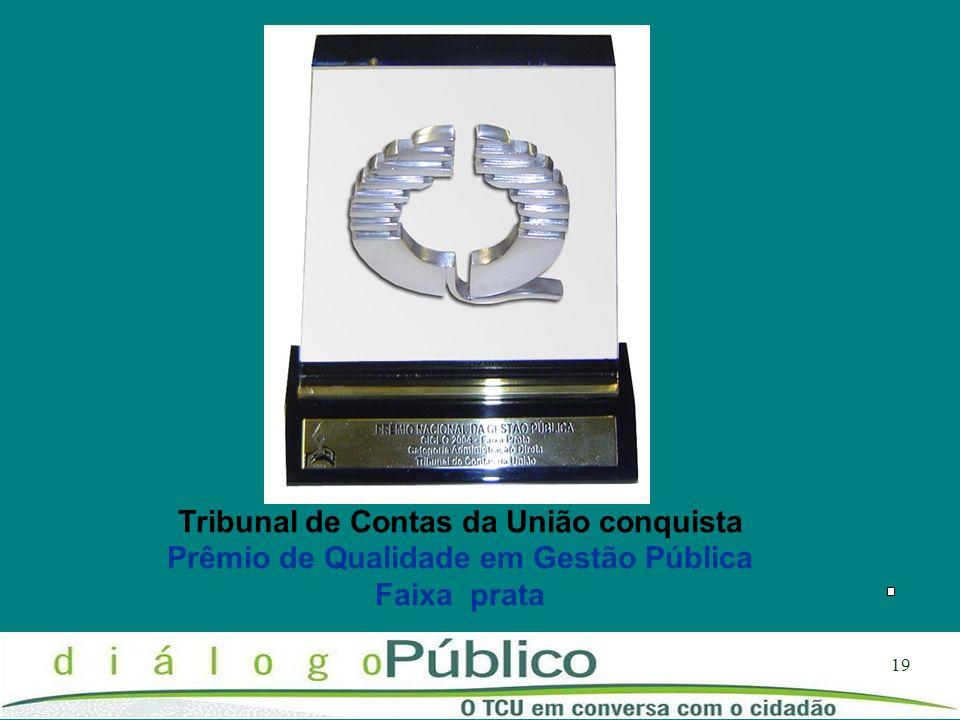 19 Tribunal de Contas da União conquista Prêmio de Qualidade em Gestão Pública Faixa prata