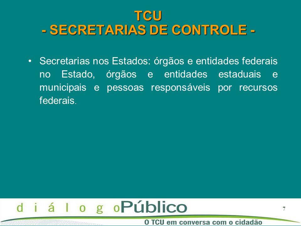 7 TCU - SECRETARIAS DE CONTROLE - Secretarias nos Estados: órgãos e entidades federais no Estado, órgãos e entidades estaduais e municipais e pessoas