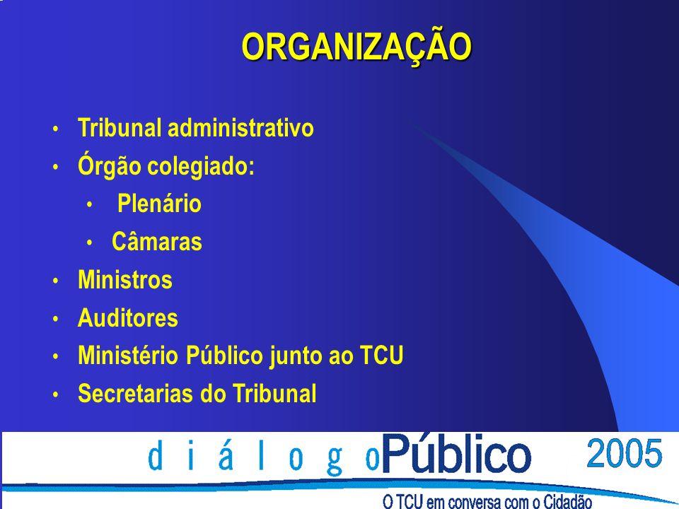 Tribunal administrativo Órgão colegiado: Plenário Câmaras Ministros Auditores Ministério Público junto ao TCU Secretarias do Tribunal ORGANIZAÇÃO