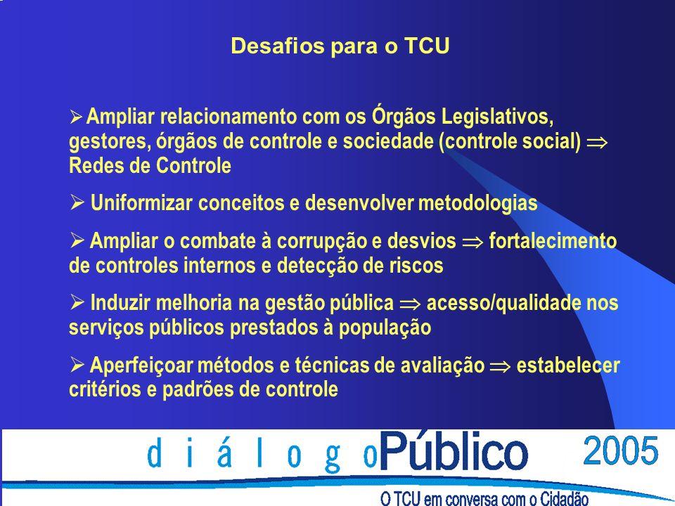 Ampliar relacionamento com os Órgãos Legislativos, gestores, órgãos de controle e sociedade (controle social) Redes de Controle Uniformizar conceitos