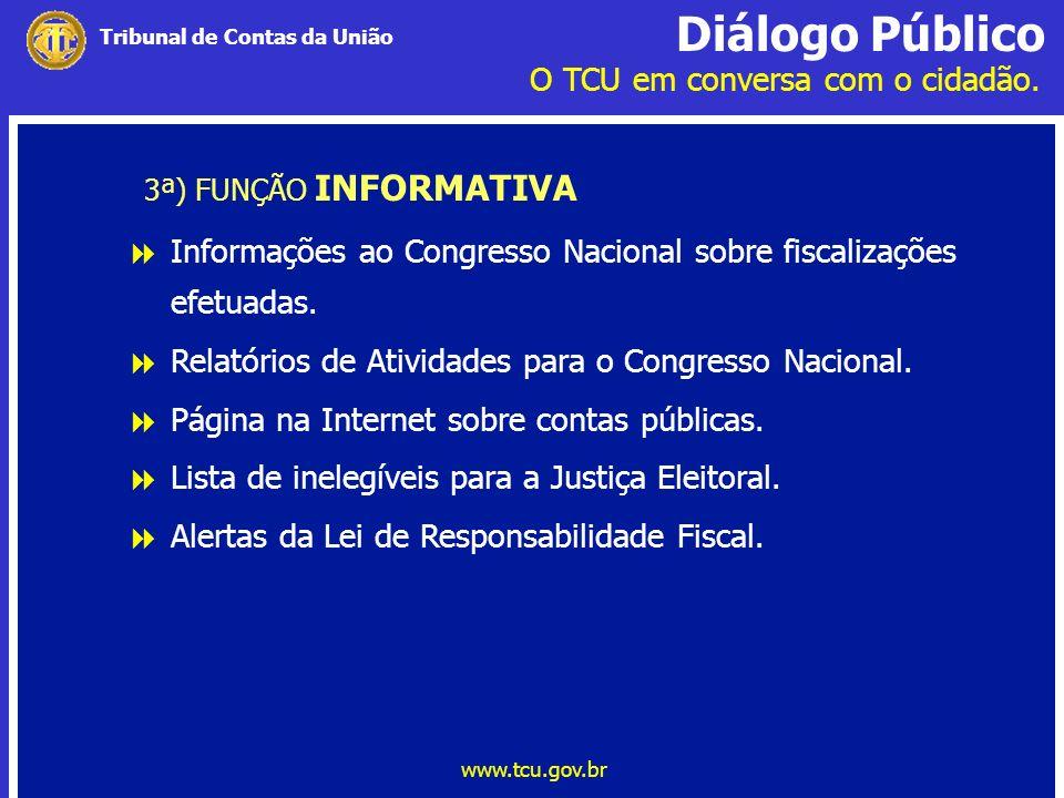 Diálogo Público O TCU em conversa com o cidadão. www.tcu.gov.br Tribunal de Contas da União 3ª) FUNÇÃO INFORMATIVA Informações ao Congresso Nacional s