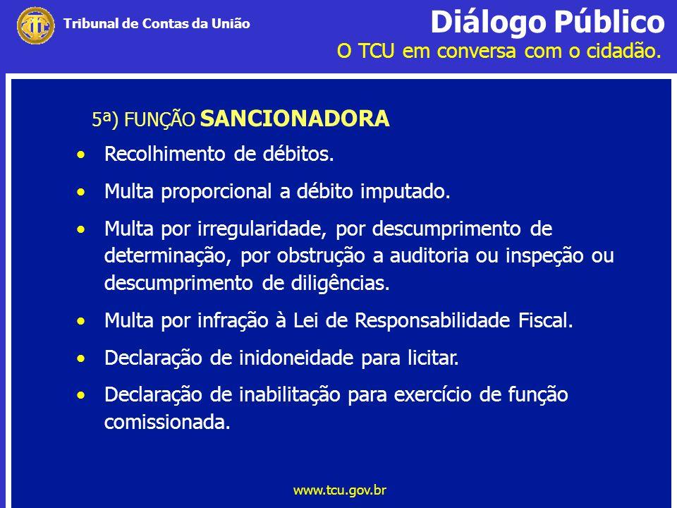 Diálogo Público O TCU em conversa com o cidadão. www.tcu.gov.br Tribunal de Contas da União 5ª) FUNÇÃO SANCIONADORA Recolhimento de débitos. Multa pro