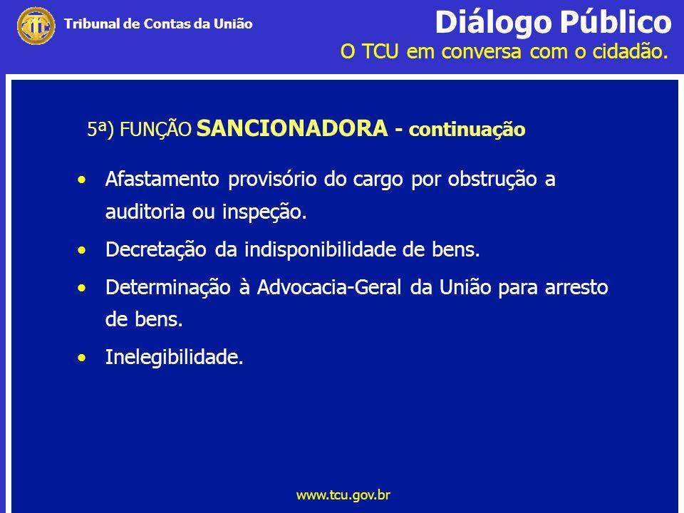 Diálogo Público O TCU em conversa com o cidadão. www.tcu.gov.br Tribunal de Contas da União 5ª) FUNÇÃO SANCIONADORA - continuação Afastamento provisór