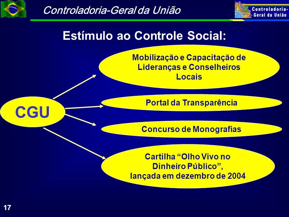 Controladoria-Geral da União 17 CGU Mobilização e Capacitação de Lideranças e Conselheiros Locais Portal da Transparência Concurso de Monografias Estímulo ao Controle Social: Cartilha Olho Vivo no Dinheiro Público, lançada em dezembro de 2004