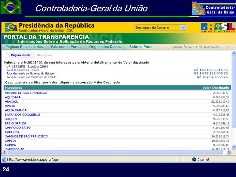 Controladoria-Geral da União 24