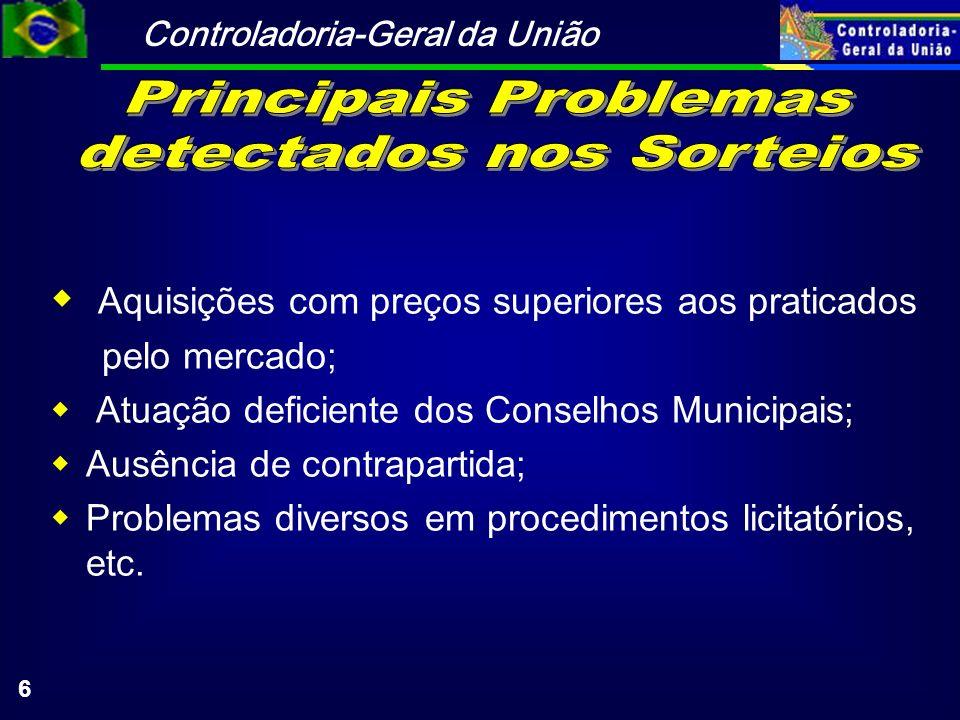 Controladoria-Geral da União 6 Aquisições com preços superiores aos praticados pelo mercado; Atuação deficiente dos Conselhos Municipais; Ausência de contrapartida; Problemas diversos em procedimentos licitatórios, etc.