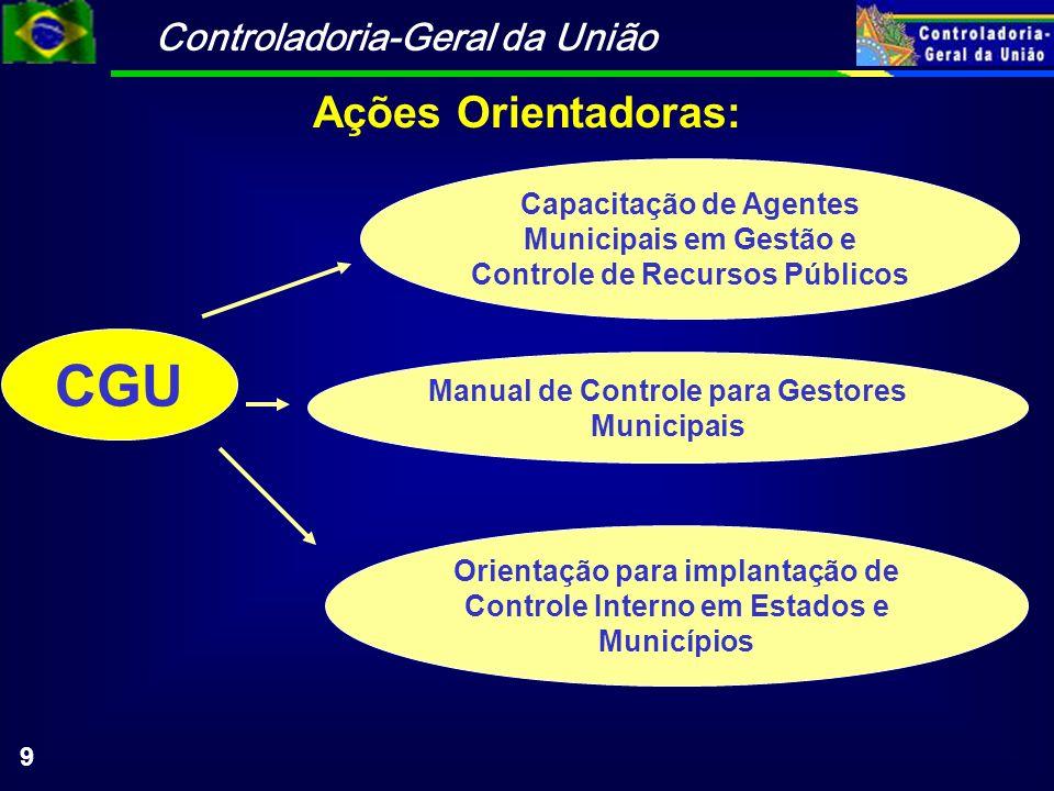 Controladoria-Geral da União 9 Ações Orientadoras: CGU Capacitação de Agentes Municipais em Gestão e Controle de Recursos Públicos Manual de Controle para Gestores Municipais Orientação para implantação de Controle Interno em Estados e Municípios