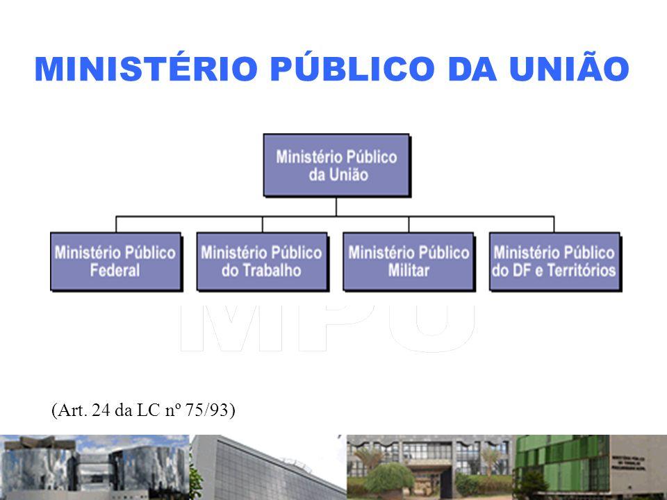 MINISTÉRIO PÚBLICO DA UNIÃO (Art. 24 da LC nº 75/93)