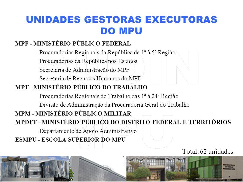 MPF - MINISTÉRIO PÚBLICO FEDERAL Procuradorias Regionais da República da 1ª à 5ª Região Procuradorias da República nos Estados Secretaria de Administração do MPF Secretaria de Recursos Humanos do MPF MPT - MINISTÉRIO PÚBLICO DO TRABALHO Procuradorias Regionais do Trabalho das 1ª à 24ª Região Divisão de Administração da Procuradoria Geral do Trabalho MPM - MINISTÉRIO PÚBLICO MILITAR MPDFT - MINISTÉRIO PÚBLICO DO DISTRITO FEDERAL E TERRITÓRIOS Departamento de Apoio Administrativo ESMPU - ESCOLA SUPERIOR DO MPU Total: 62 unidades UNIDADES GESTORAS EXECUTORAS DO MPU