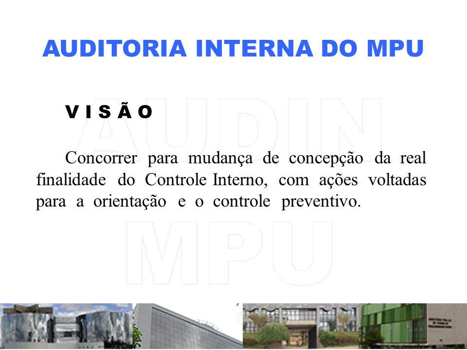 AUDITORIA INTERNA DO MPU V I S Ã O Concorrer para mudança de concepção da real finalidade do Controle Interno, com ações voltadas para a orientação e o controle preventivo.
