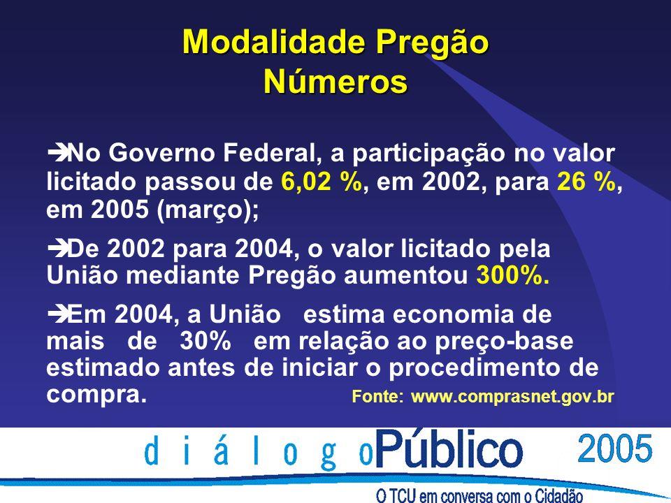 è No Governo Federal, a participação no valor licitado passou de 6,02 %, em 2002, para 26 %, em 2005 (março); è De 2002 para 2004, o valor licitado pela União mediante Pregão aumentou 300%.