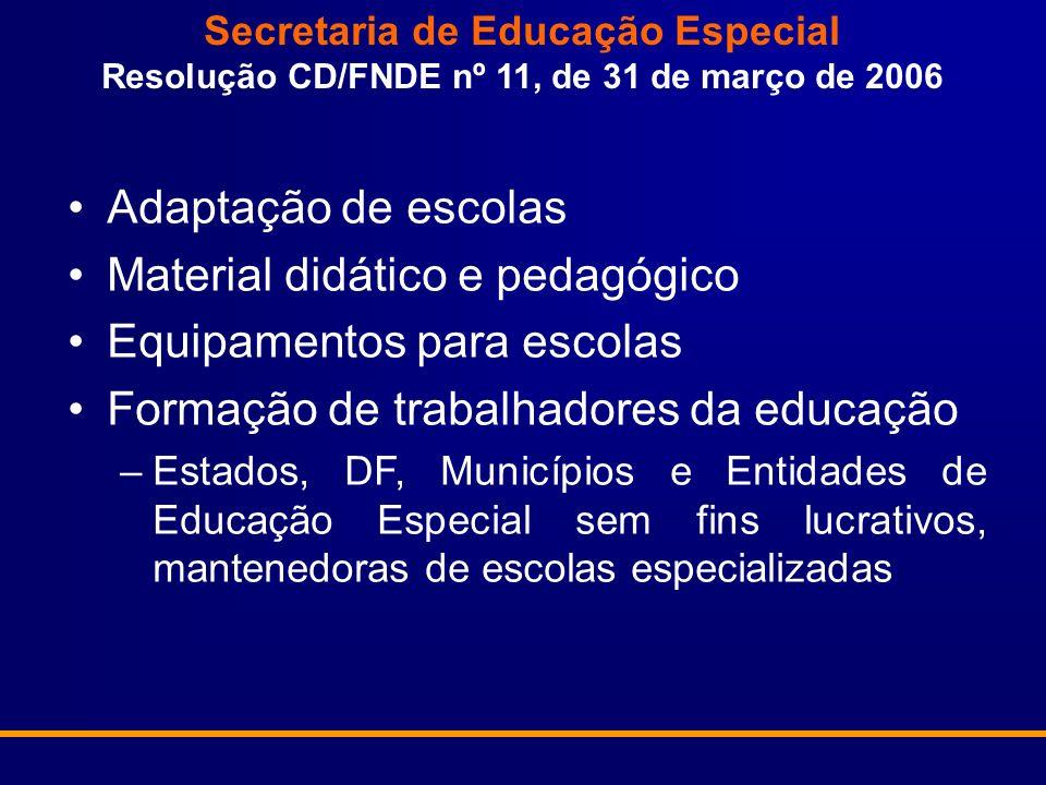 Secretaria de Educação Especial Resolução CD/FNDE nº 11, de 31 de março de 2006 Adaptação de escolas Material didático e pedagógico Equipamentos para