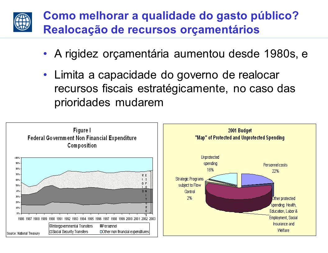 Como melhorar a qualidade do gasto público.