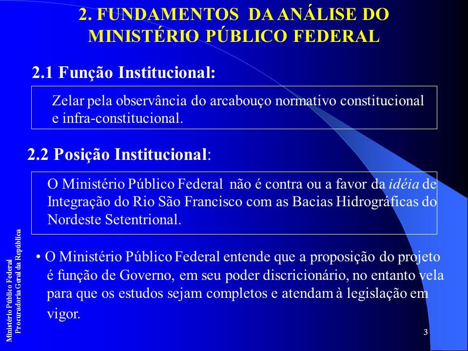 3 2. FUNDAMENTOS DA ANÁLISE DO MINISTÉRIO PÚBLICO FEDERAL 2.1 Função Institucional: Zelar pela observância do arcabouço normativo constitucional e inf