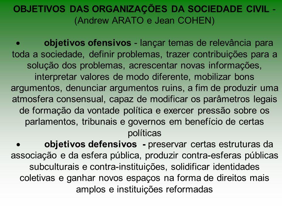 OBJETIVOS DAS ORGANIZAÇÕES DA SOCIEDADE CIVIL - (Andrew ARATO e Jean COHEN) objetivos ofensivos - lançar temas de relevância para toda a sociedade, de