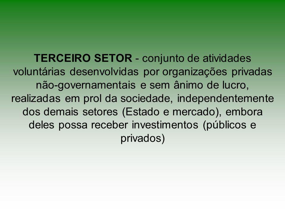 TERCEIRO SETOR - conjunto de atividades voluntárias desenvolvidas por organizações privadas não-governamentais e sem ânimo de lucro, realizadas em pro