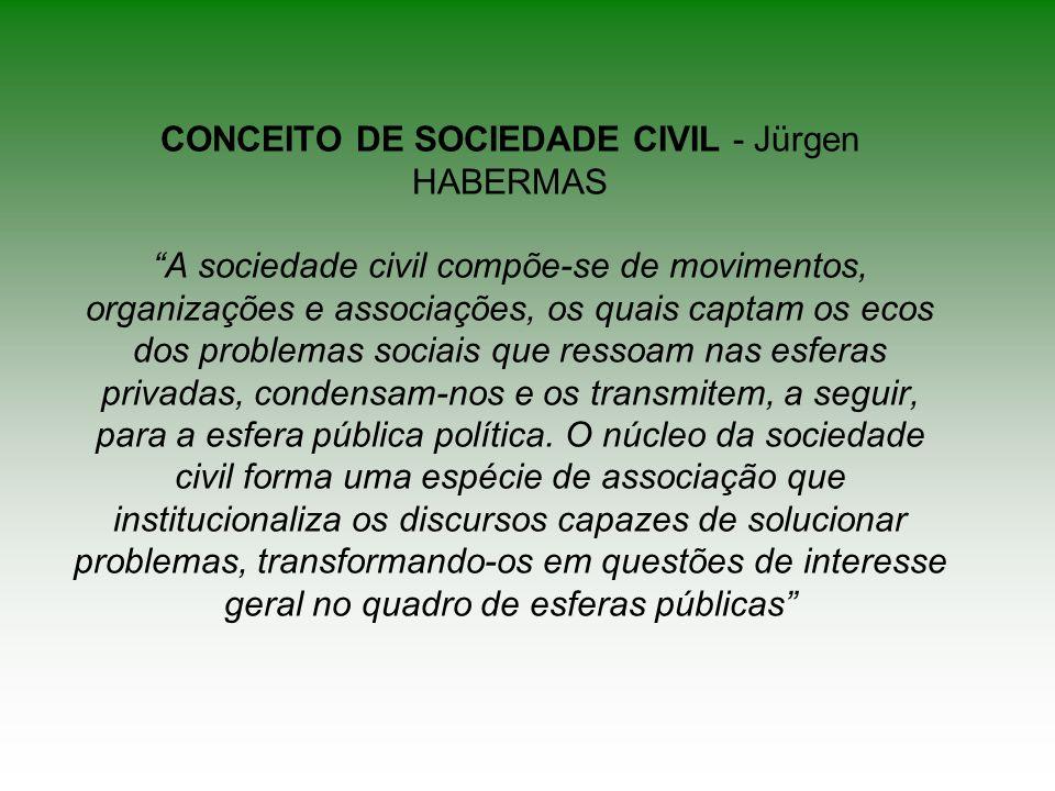 CONCEITO DE SOCIEDADE CIVIL - Jürgen HABERMAS A sociedade civil compõe-se de movimentos, organizações e associações, os quais captam os ecos dos probl