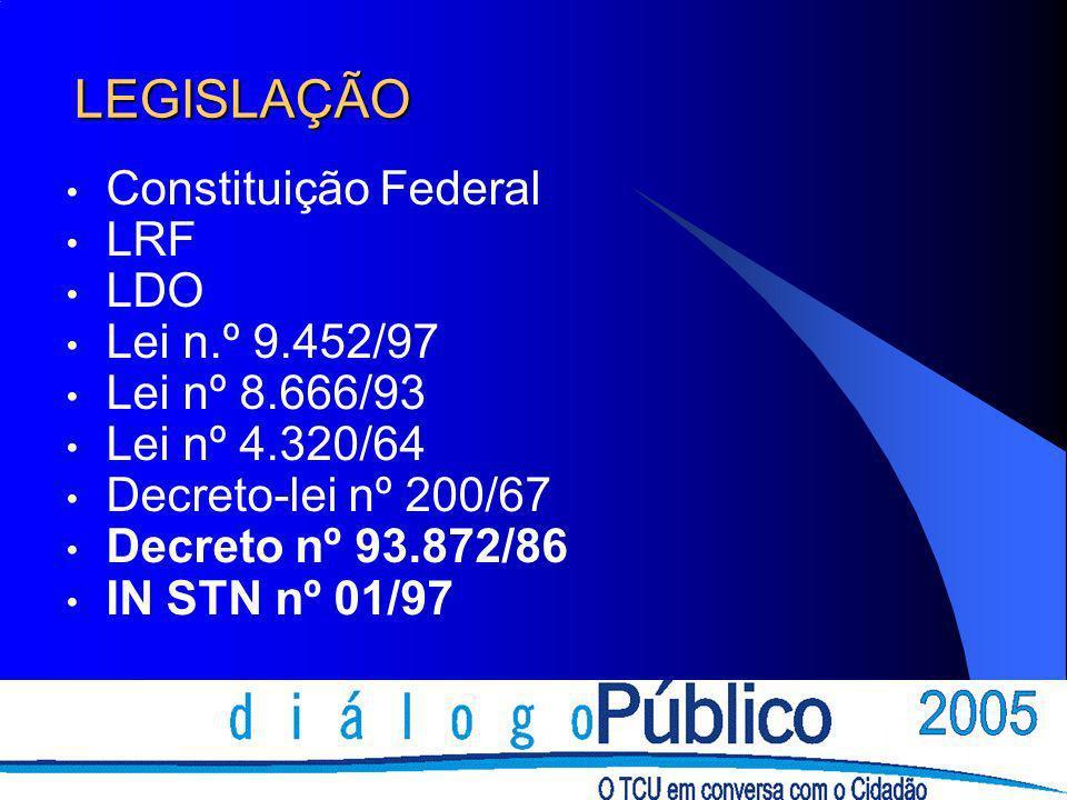 LEGISLAÇÃO Constituição Federal LRF LDO Lei n.º 9.452/97 Lei nº 8.666/93 Lei nº 4.320/64 Decreto-lei nº 200/67 Decreto nº 93.872/86 IN STN nº 01/97