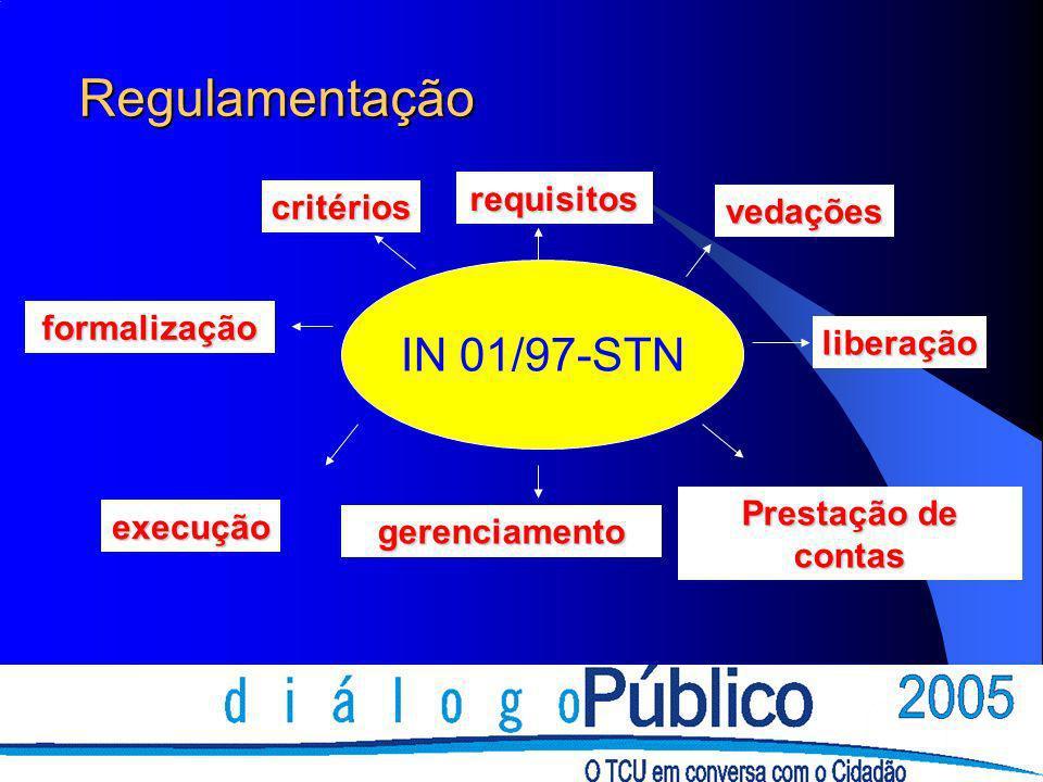 IN 01/97-STN Prestação de contas gerenciamento execução critérios requisitos vedações formalização liberação Regulamentação