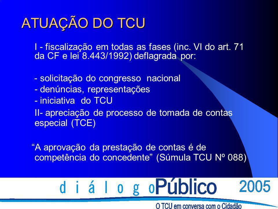 ATUAÇÃO DO TCU I - fiscalização em todas as fases (inc. VI do art. 71 da CF e lei 8.443/1992) deflagrada por: - solicitação do congresso nacional - de