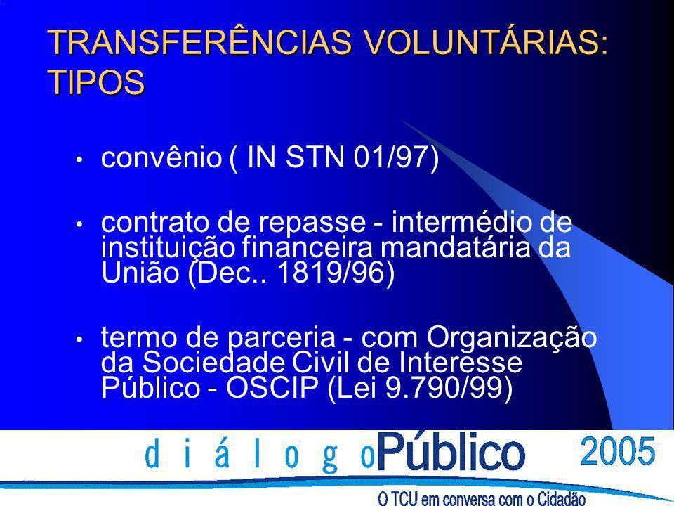 TRANSFERÊNCIAS VOLUNTÁRIAS: TIPOS convênio ( IN STN 01/97) contrato de repasse - intermédio de instituição financeira mandatária da União (Dec.. 1819/