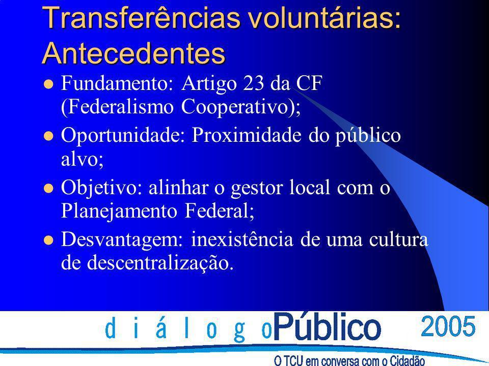 Transferências voluntárias: Antecedentes Fundamento: Artigo 23 da CF (Federalismo Cooperativo); Oportunidade: Proximidade do público alvo; Objetivo: alinhar o gestor local com o Planejamento Federal; Desvantagem: inexistência de uma cultura de descentralização.