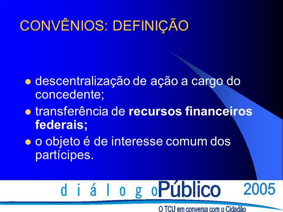 CONVÊNIOS: DEFINIÇÃO descentralização de ação a cargo do concedente; transferência de recursos financeiros federais; o objeto é de interesse comum dos partícipes.