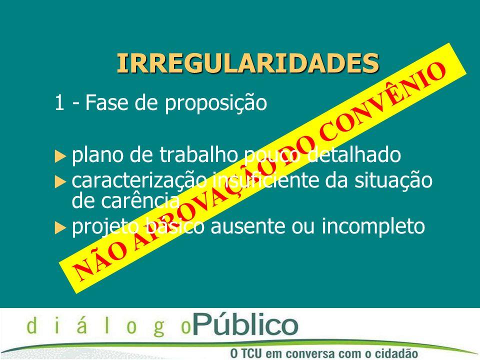 NÃO APROVAÇÃO DO CONVÊNIO 1 - Fase de proposição plano de trabalho pouco detalhado caracterização insuficiente da situação de carência projeto básico ausente ou incompleto IRREGULARIDADES