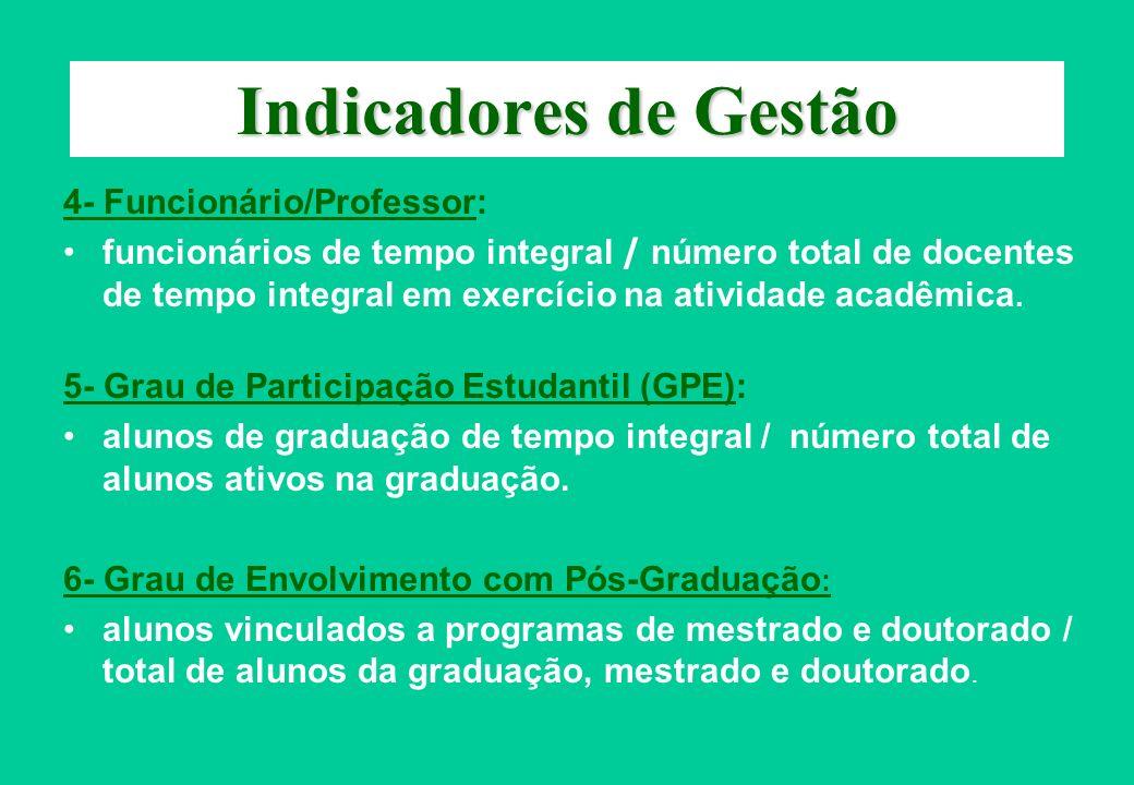 Indicadores de Gestão 4- Funcionário/Professor: funcionários de tempo integral / número total de docentes de tempo integral em exercício na atividade
