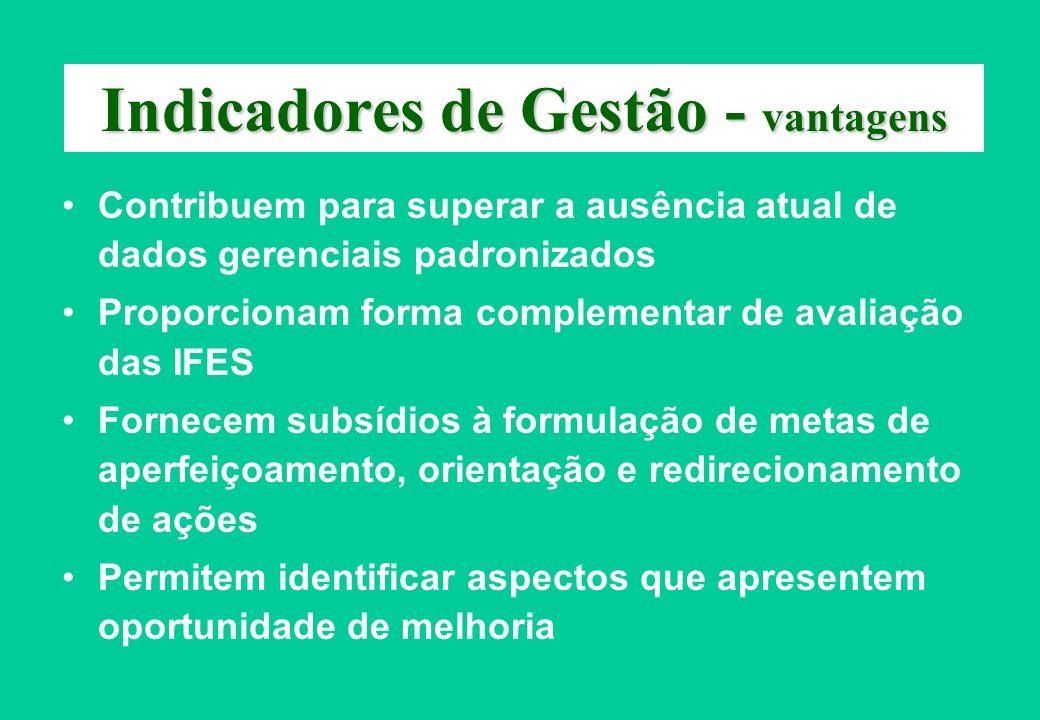 Indicadores de Gestão - vantagens Contribuem para superar a ausência atual de dados gerenciais padronizados Proporcionam forma complementar de avaliaç