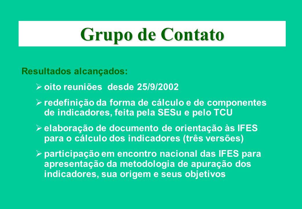 Grupo de Contato Resultados alcançados: oito reuniões desde 25/9/2002 redefinição da forma de cálculo e de componentes de indicadores, feita pela SESu