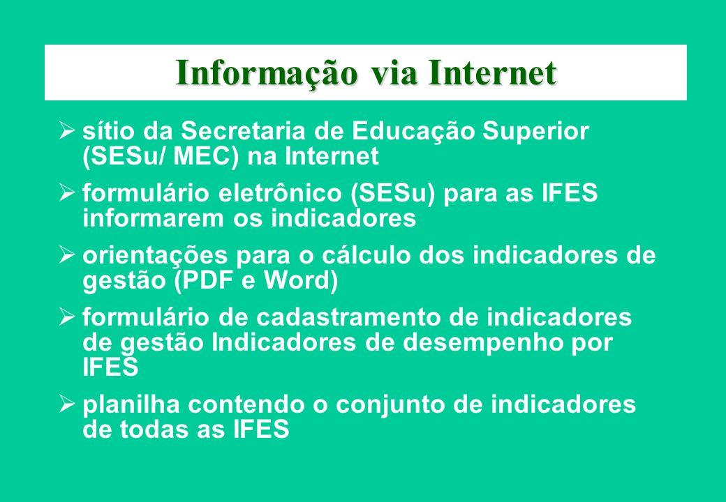 Informação via Internet sítio da Secretaria de Educação Superior (SESu/ MEC) na Internet formulário eletrônico (SESu) para as IFES informarem os indic