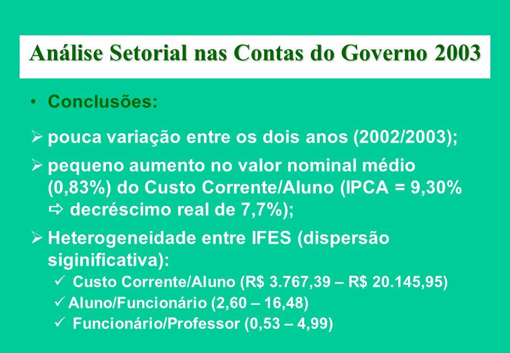 Conclusões - Contas de Governo Conclusões: pouca variação entre os dois anos (2002/2003); pequeno aumento no valor nominal médio (0,83%) do Custo Corr