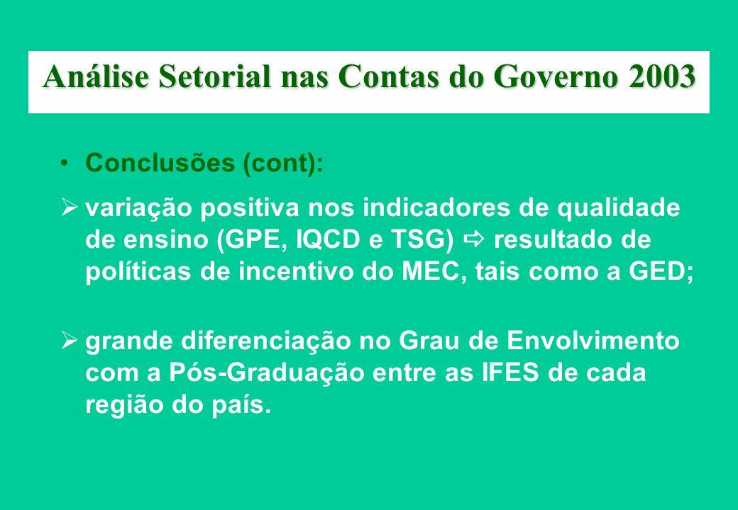 Conclusões - Contas de Governo Conclusões (cont): variação positiva nos indicadores de qualidade de ensino (GPE, IQCD e TSG) resultado de políticas de