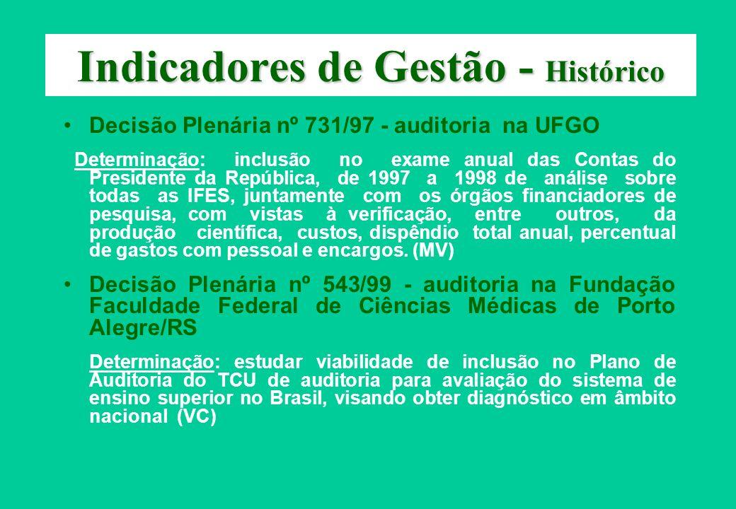 Indicadores de Gestão - Histórico Decisão Plenária nº 731/97 - auditoria na UFGO Determinação: inclusão no exame anual das Contas do Presidente da Rep