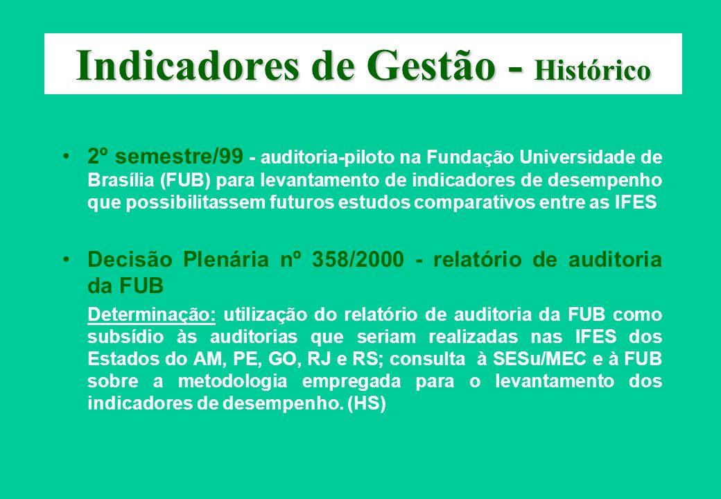 Indicadores de Gestão - Histórico 2º semestre/99 - auditoria-piloto na Fundação Universidade de Brasília (FUB) para levantamento de indicadores de des