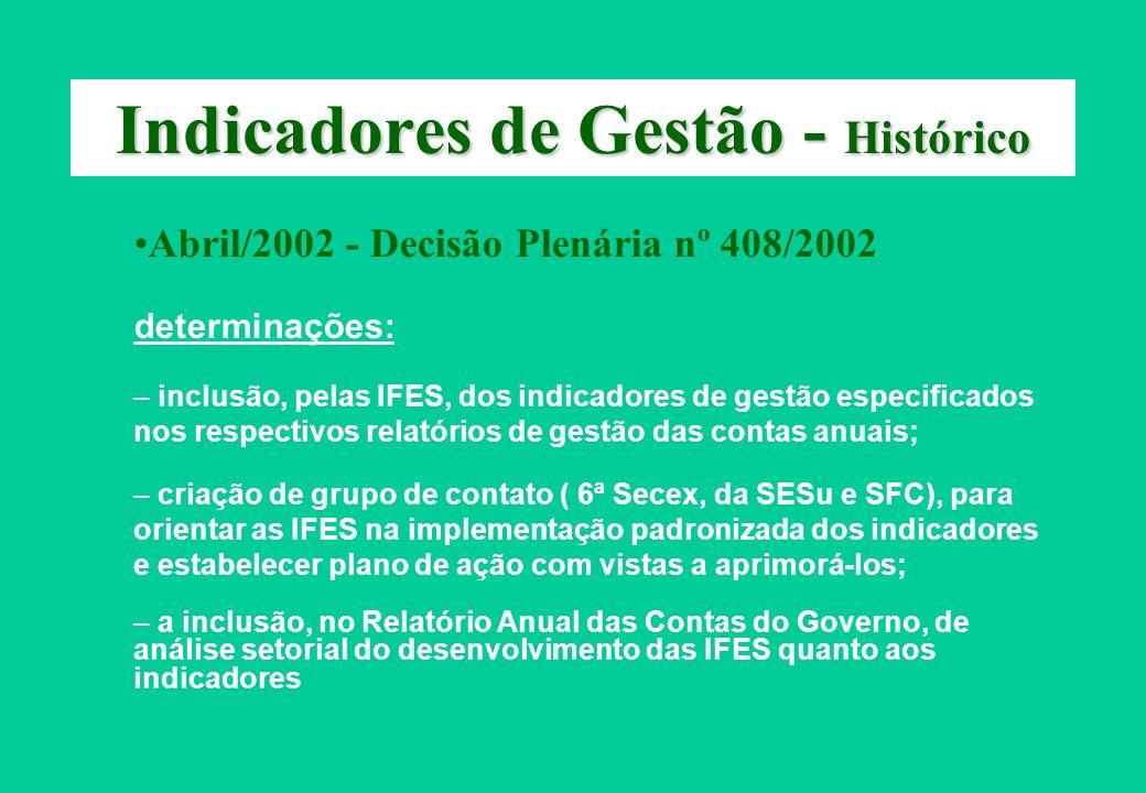 Indicadores de Gestão - Histórico Abril/2002 - Decisão Plenária nº 408/2002 determinações: – inclusão, pelas IFES, dos indicadores de gestão especific