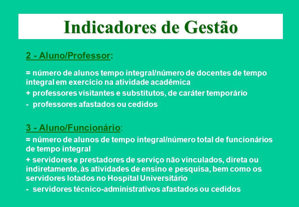 Indicadores de Gestão 2 - Aluno/Professor: = número de alunos tempo integral/número de docentes de tempo integral em exercício na atividade acadêmica