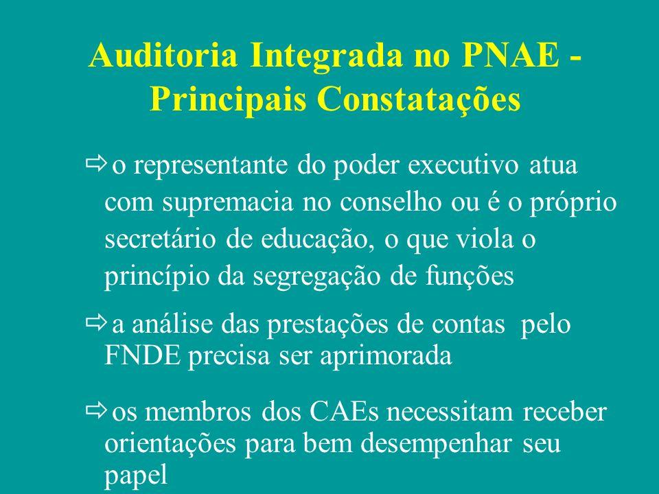Auditoria Integrada no PNAE - Conclusões o parecer do CAE não contém elementos necessários à avaliação sobre a execução do Programa os mecanismos de controle do PNAE são insatisfatórios (a sistemática de controle é formal e não é efetiva)